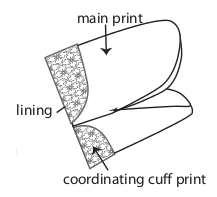 Diagram showing oven mitt details