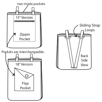 Diagram showing sack variations