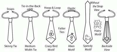 Diagrams showing tie variations